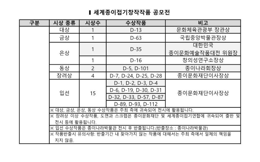 2019 공모대전_심사결과_3.jpg