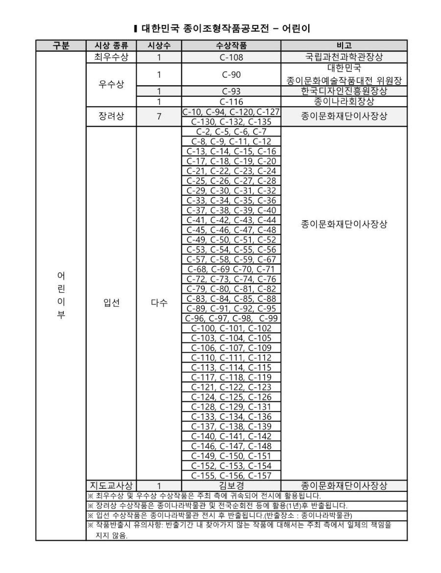 2019 공모대전_심사결과_2.jpg